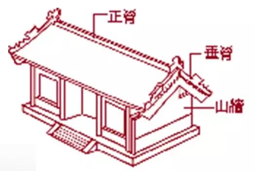 中国古建筑:屋顶,斗拱