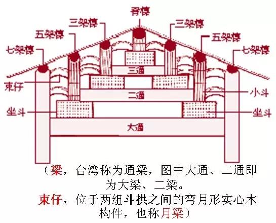 建筑电路图标志图解